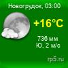 ������ �� rp5.ru