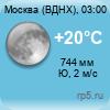 Погода в Оренбургской области. 100x100x2