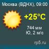 Больше погоды на сайте rp5.ru