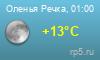Погода Оленья Речка