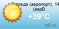 Погода в Египте - Хургада