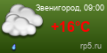 Погода в Покровское дом отдыха