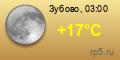 Погода в Зубово