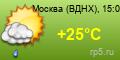 погода - Гудаута