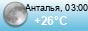 Погода в Анталии