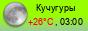 погода - Кучугуры