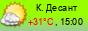 погода - Красный Десант
