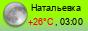 погода - Натальевка