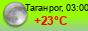 погода - Таганрог