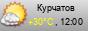 Погода в Курчатове