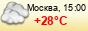погода - Малый Утриш
