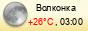 погода - Волконка