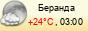 погода - Якорная Щель (Беранда)