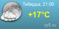 Теберда Погода