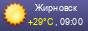 Погода.Rp5